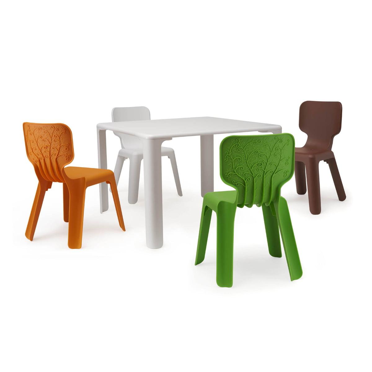 magis me too alma chaise enfant et table enfant linus - Chaise Et Table Enfant