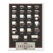 Pop Chart Lab - Poster Expressions of Espresso