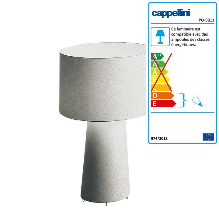 Cappellini - Lampe de table Progetto Oggetto PO/9811