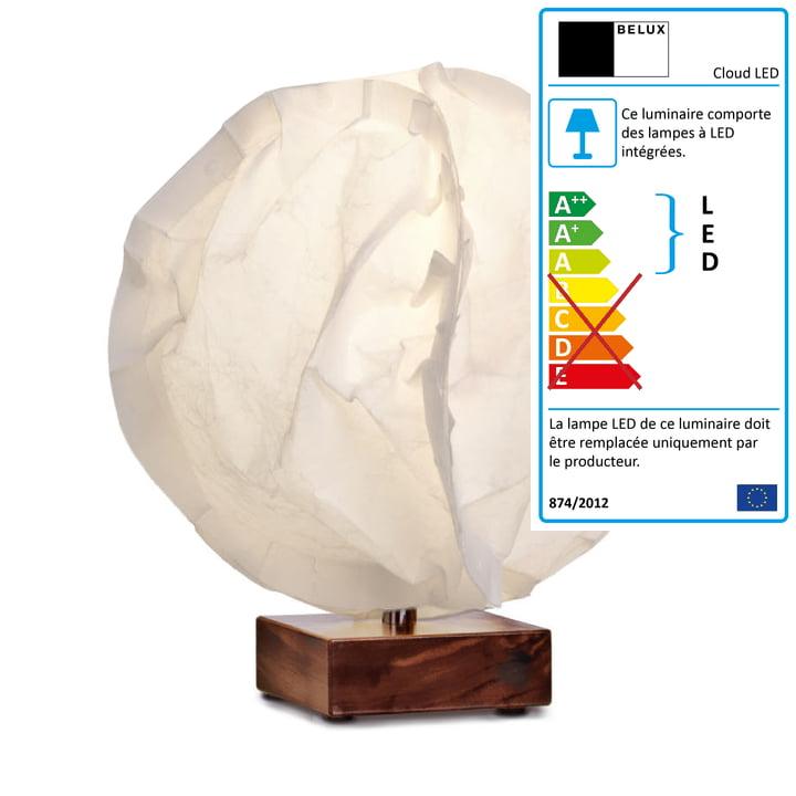 Belux - Lampe LED Babycloud