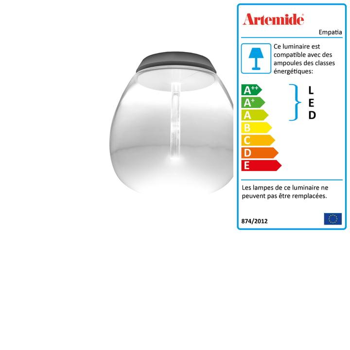 Artemide - Plafonnier 16 LED Empatia Soffitto, blanc