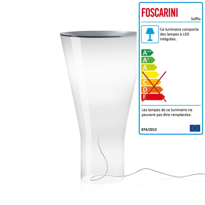Lampe de table LED Soffio de Foscarini avec dégradé de couleur blanc